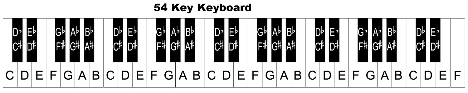 54 key keyboard notes