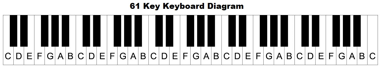 61 key keyboard diagram