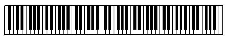 Piano Keys Labeled  The Layout Of Notes On The Keyboard