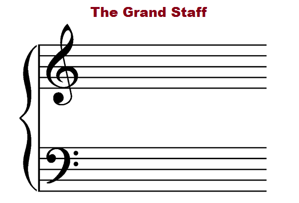 musical grand staff coloring pages - photo#1