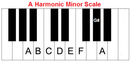 A harmonic minor piano scale
