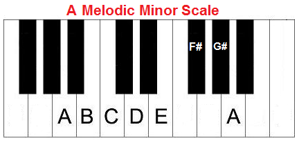 A melodic minor piano scale