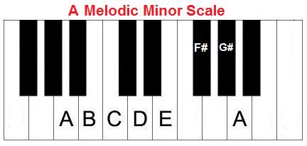 A melodic minor piano scale