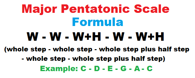Major pentatonic scale formula