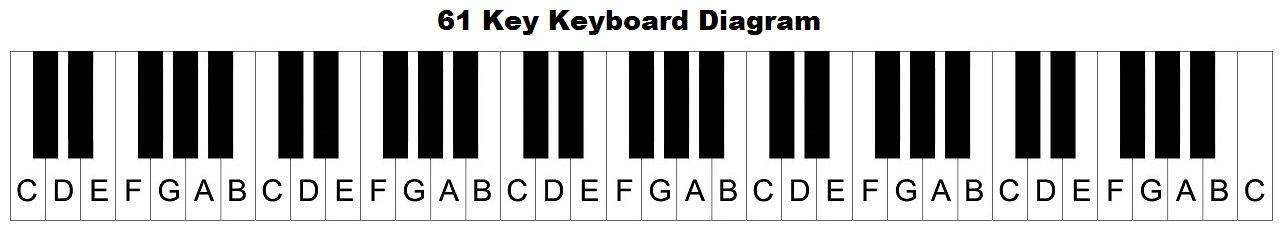 61 key keyboard diagram