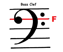 bass clef sign