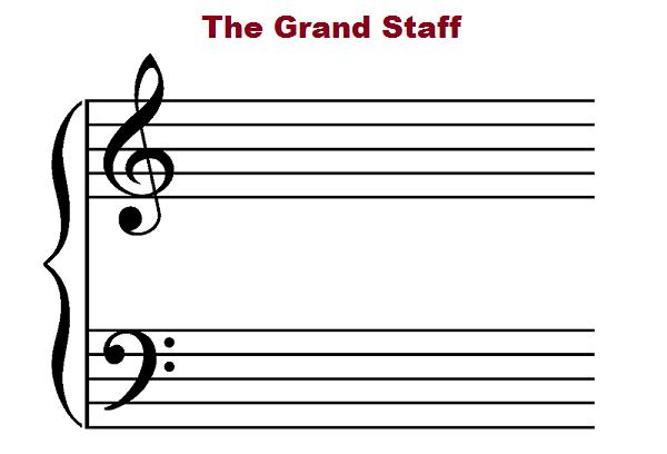 The Grand Staff