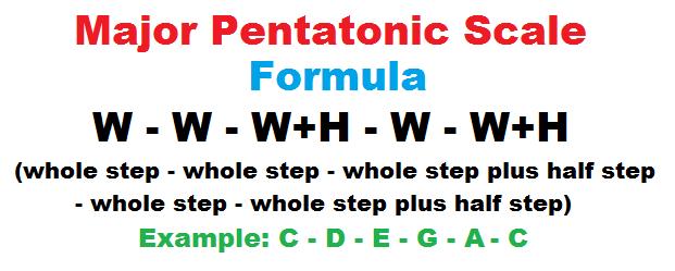 Major pentatonic scale formula