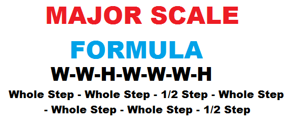 how to form a major scale